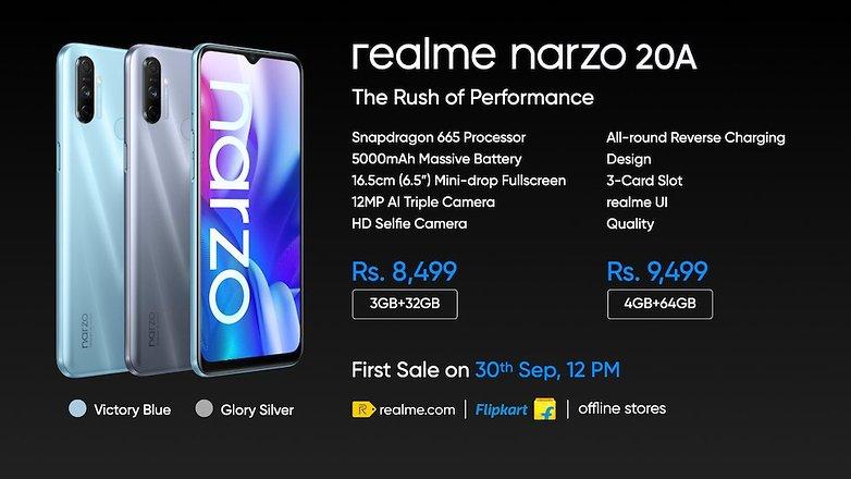 Narzo 20A pricing