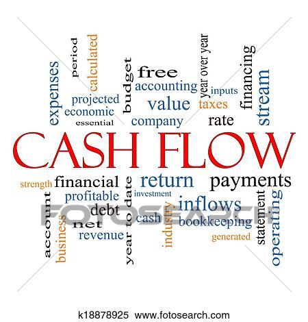 Cash Flow Word Cloud Concept Stock Illustration | k18878925 | Fotosearch