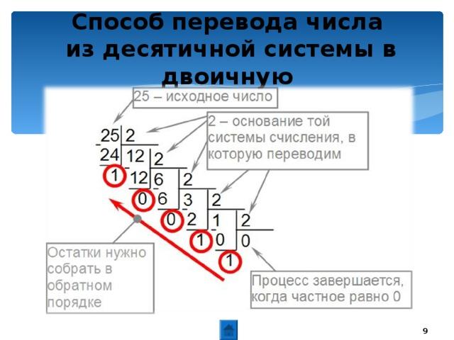 bináris képzési lehetőség)