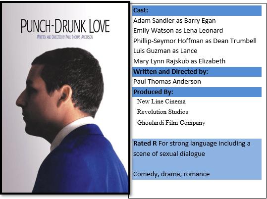 punch drunk love capture.PNG