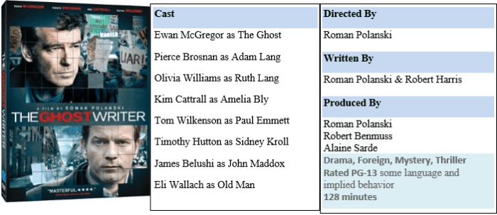 Cast Box--The Ghost Writer Final