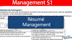Résumé Management
