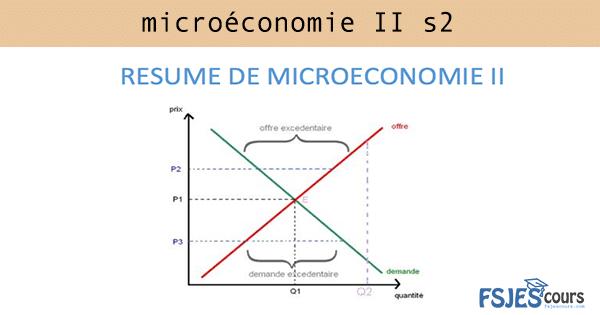 Résumé et exercices de microéconomie