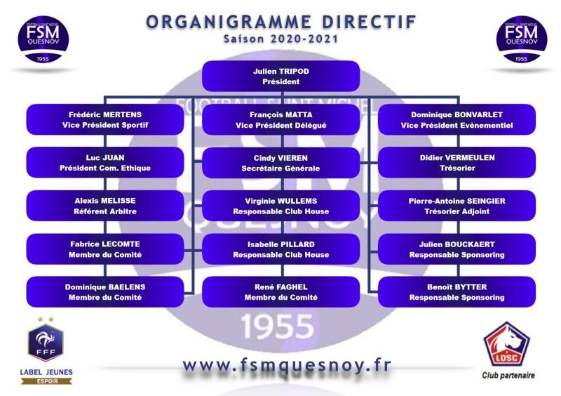 organigramme directif