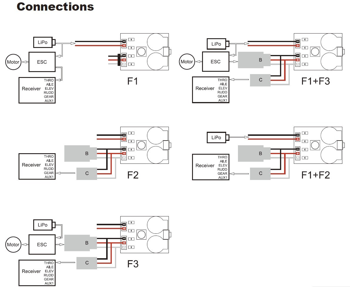 Connecting A Lost Model Alarm Voltage Alarm On Femto F3