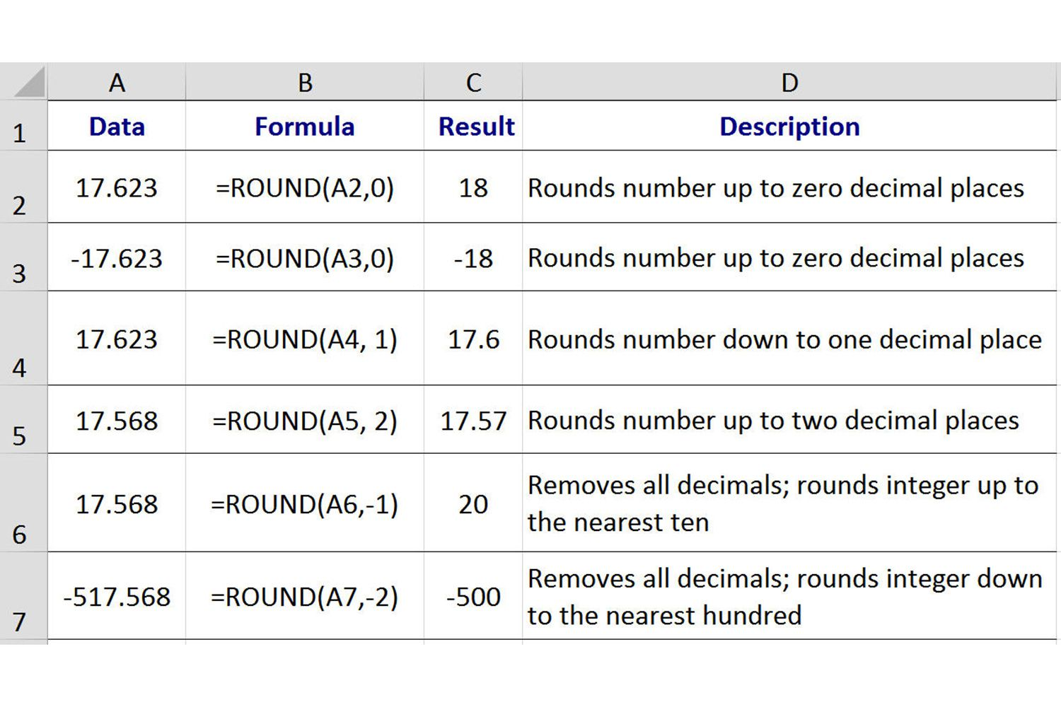 Worksheet Rounding To The Nearest Ten And Hundred