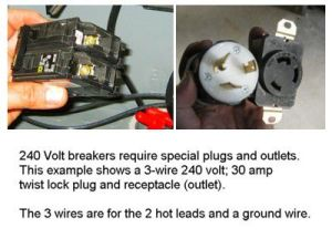 How to Install a 240Volt Circuit Breaker