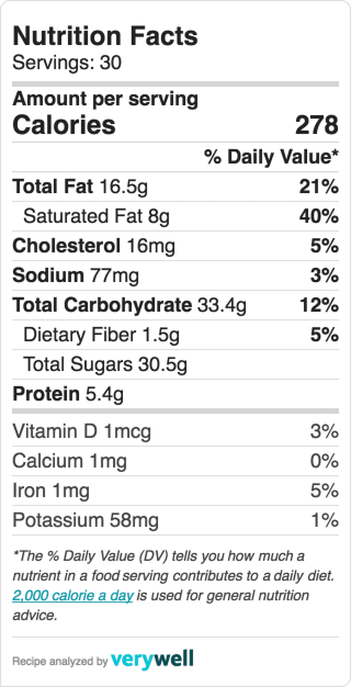 Nutritional Information for Peanut Butter Kiss and Tell Cookies. Easy recipe at diginwithdana.com