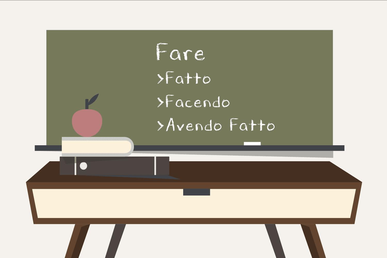 How To Conjugate The Verb Fare In Italian