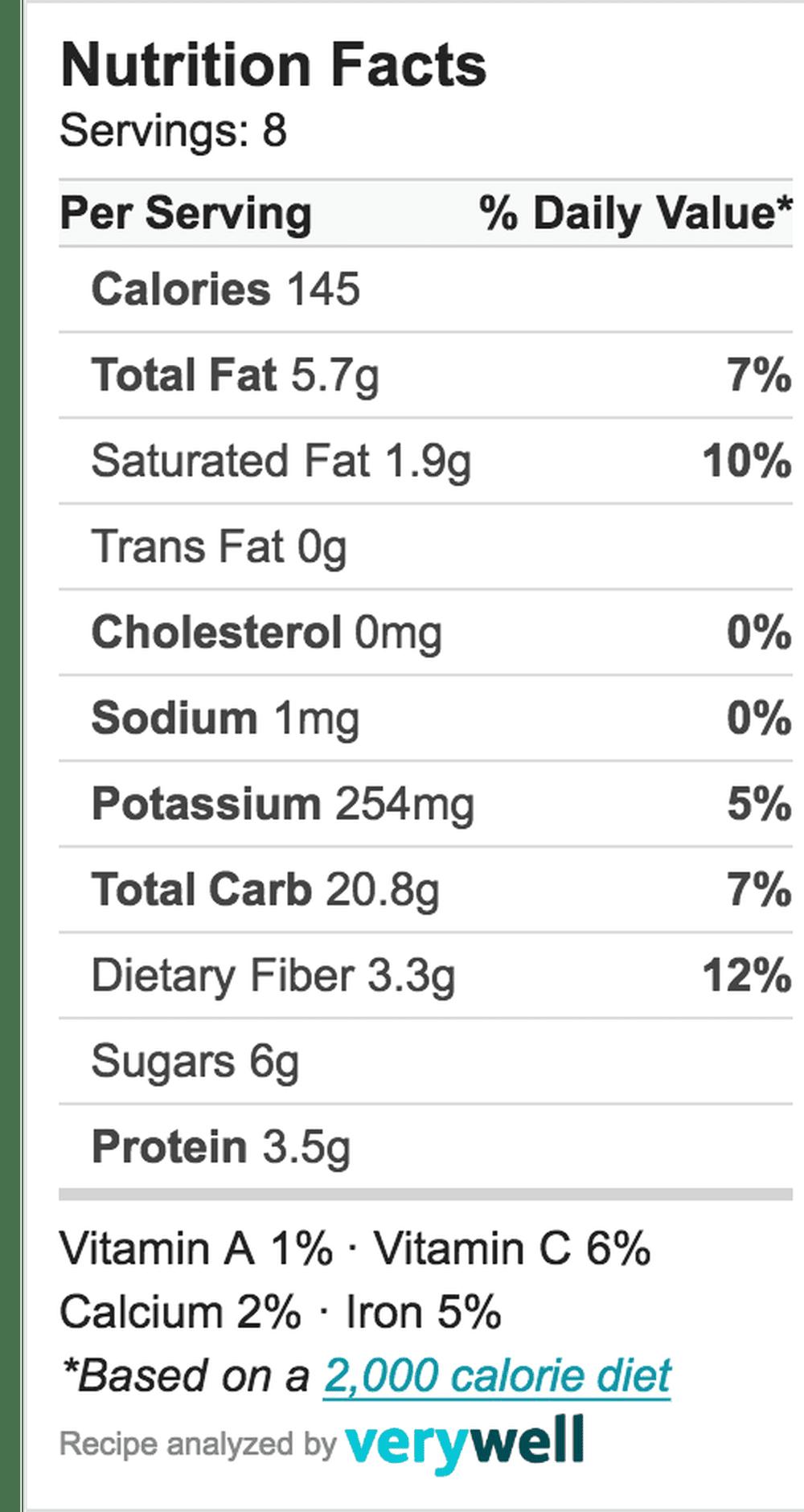 healthy banana bread - vegan, flourless, sugar-free, easy