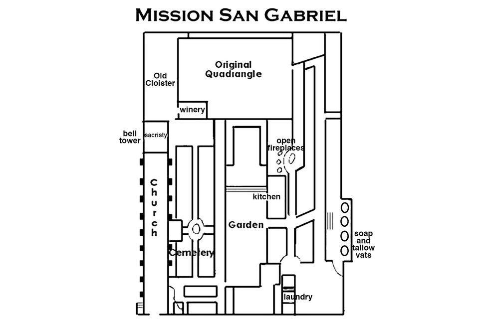 San Gabriel Mission Layout Floor Plan Buildings And Grounds
