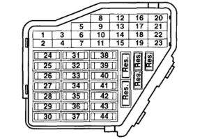 Volkswagen Jetta or Golf Fuse Diagram for 1999 and Newer