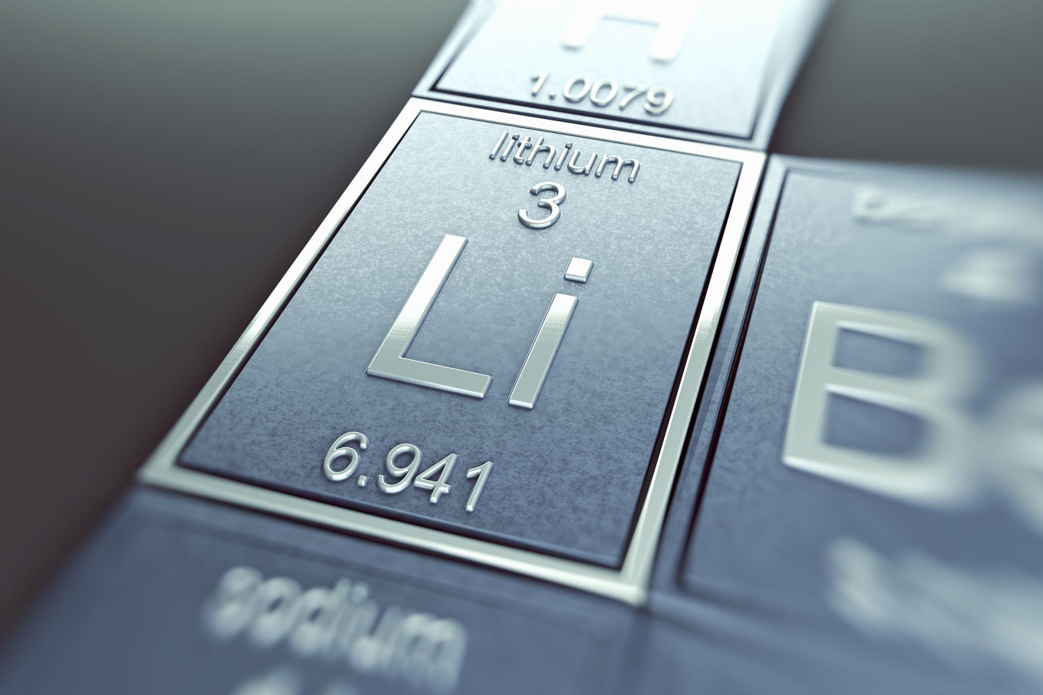 Activity Series Of Metals Predicting Reactivity
