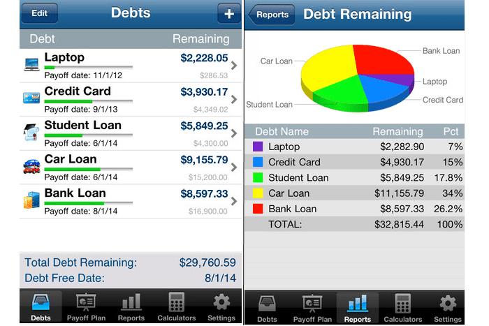 Debt elimination software