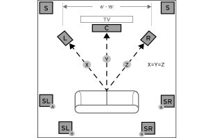 How to Set Up a Basic Home Theater System