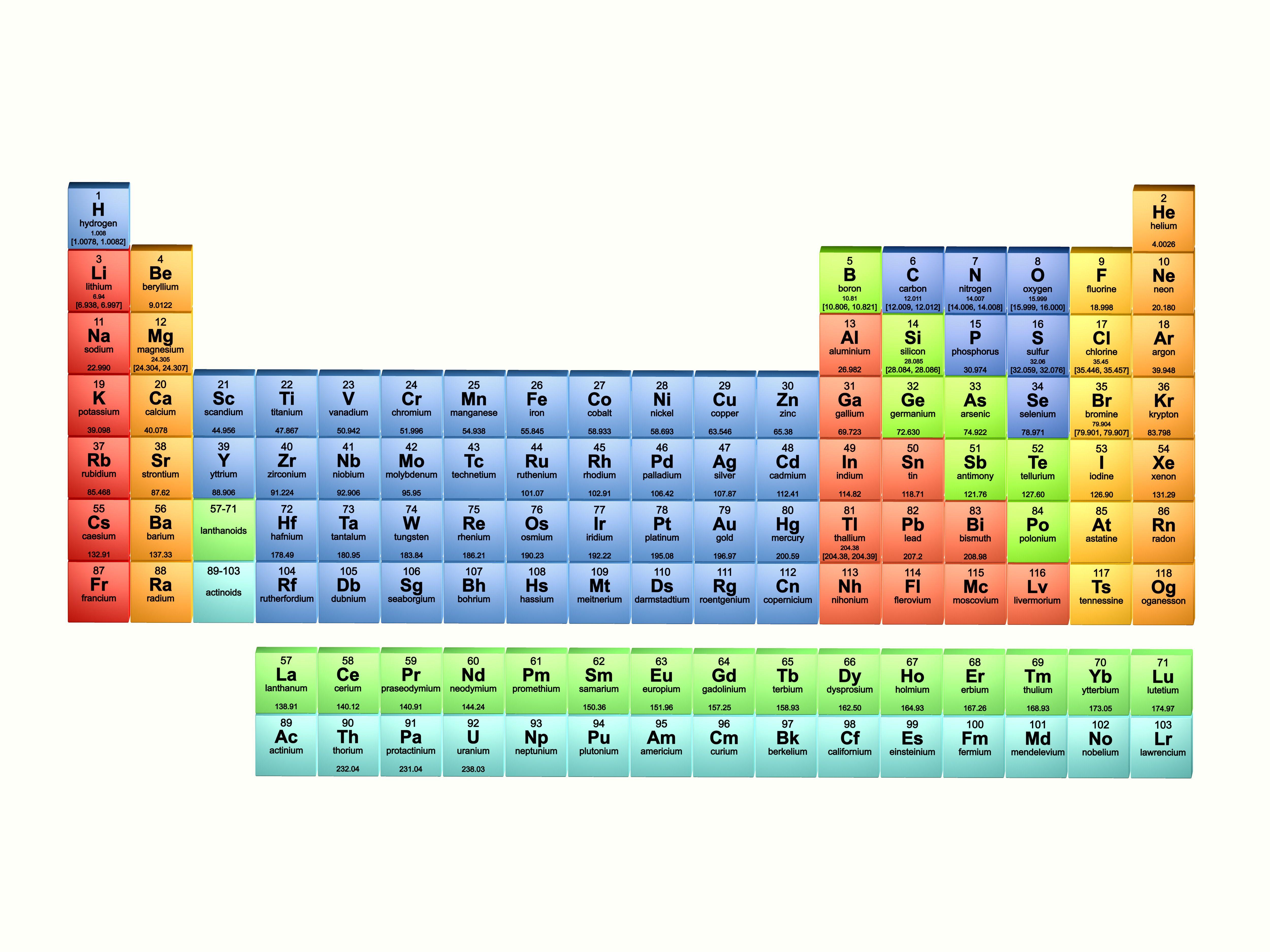 Element List