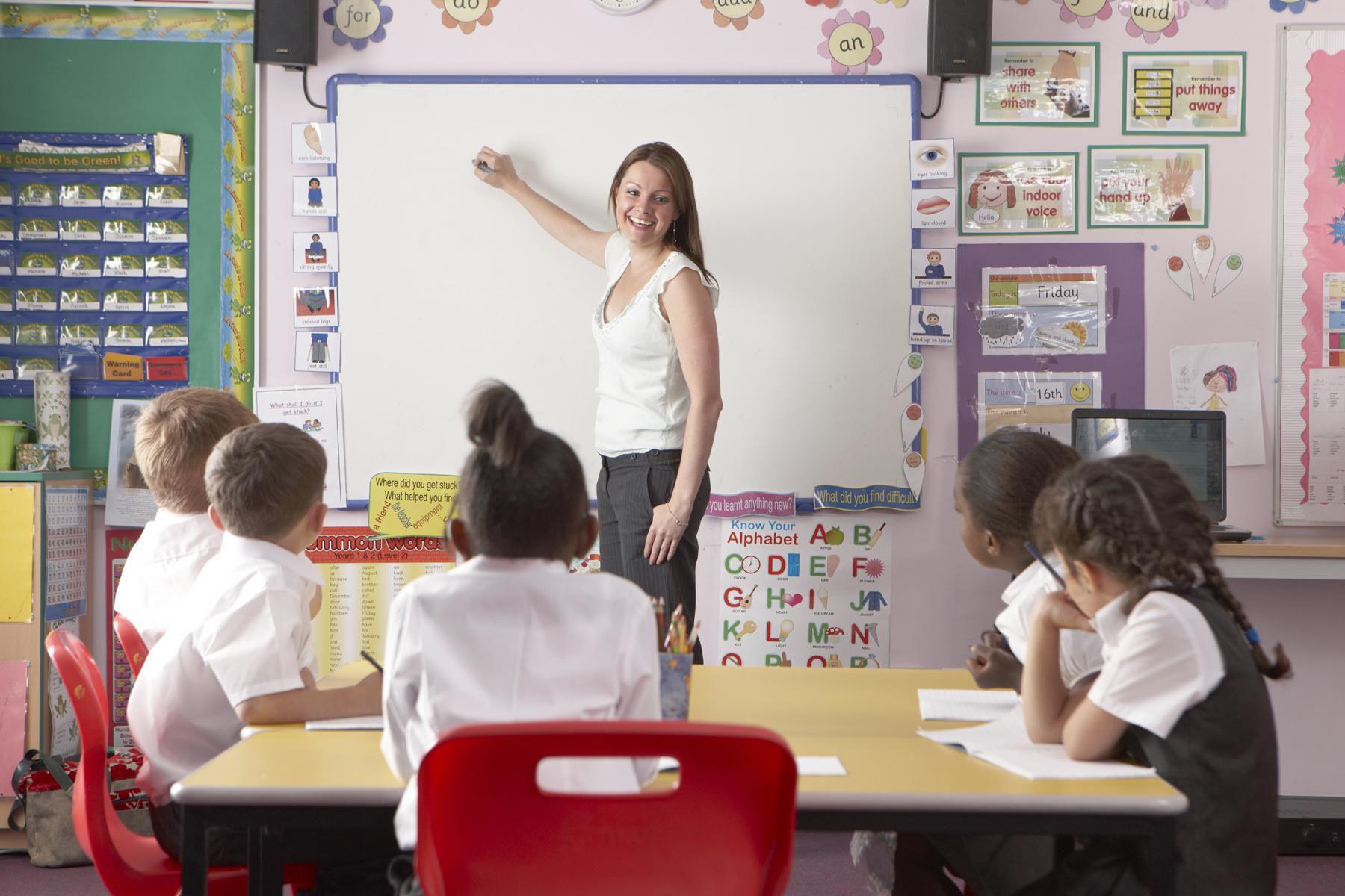 Lesson Plan Basics For Teachers