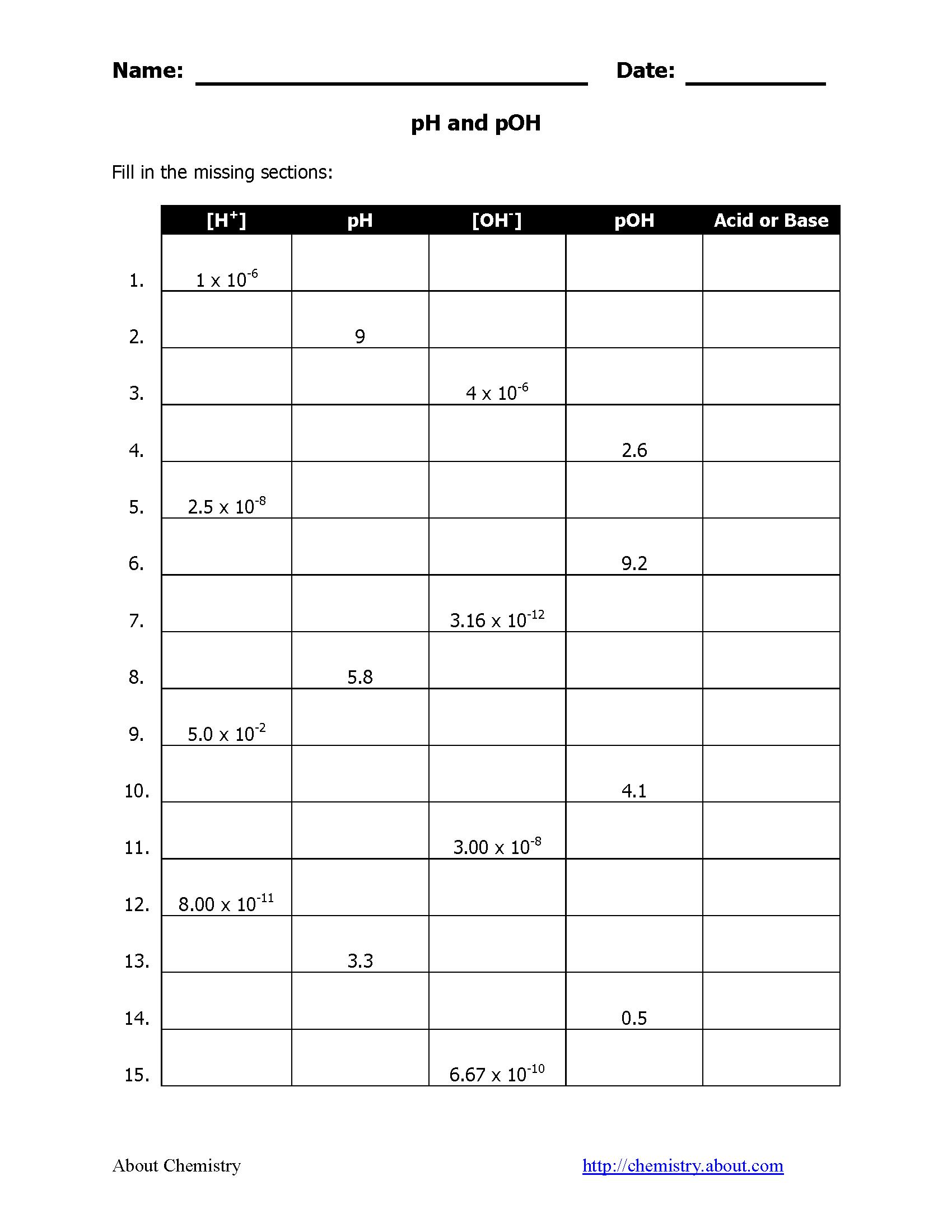 Biochemistry Ph Worksheet