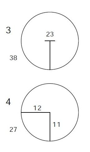 How to Read Pin Sheets in Golf