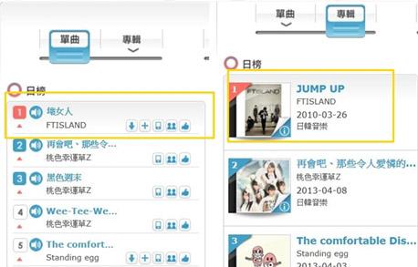 090413 - jump up charts
