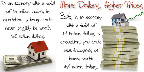 The Petrodollar System creates an artificial demand for U.S. Dollars which allows asset prices to rise