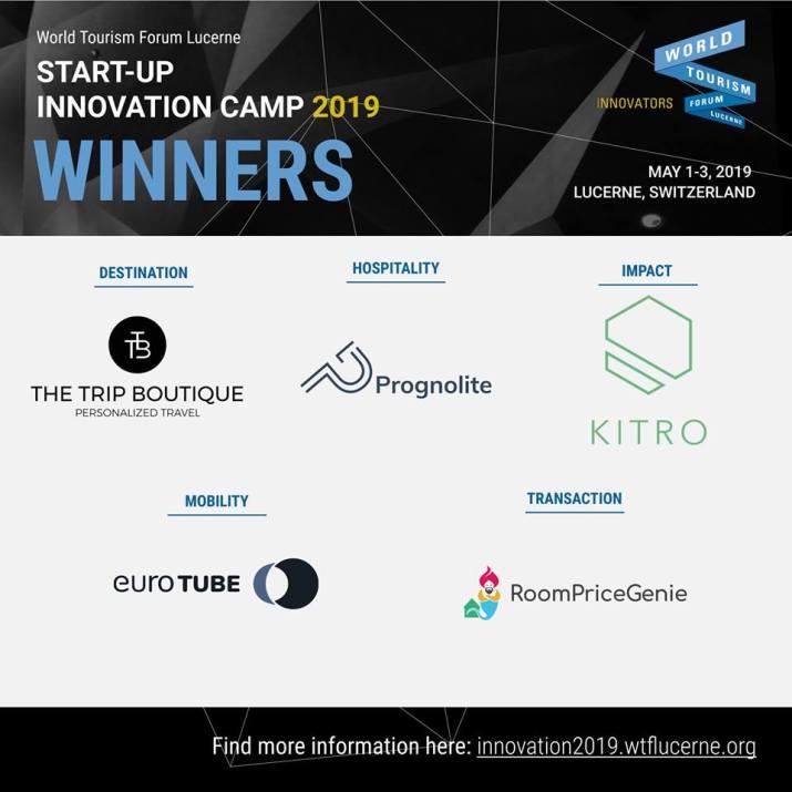 World Tourism Forum Lucerne 2019 startup winners