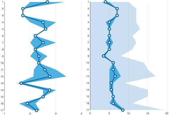 chartsfinal_1.jpg