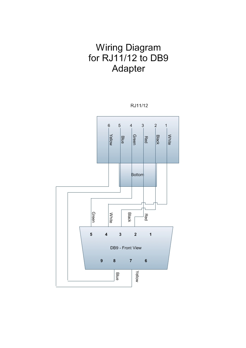 Rj11 To Db9 Wiring Diagram Further Rj45 Phone Splitter Moreover Rj45