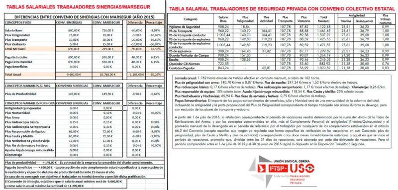 tablas-sinergias-marsegur-estatal-def