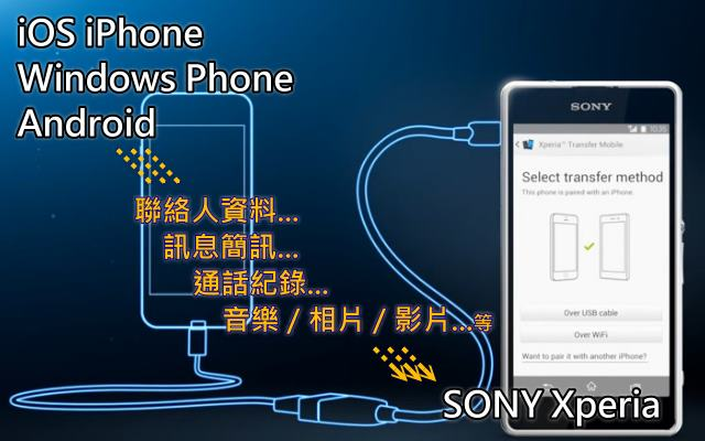 App|利用「Xperia Transfer Mobile」來進行手機資料轉移:SONY Xperia 篇