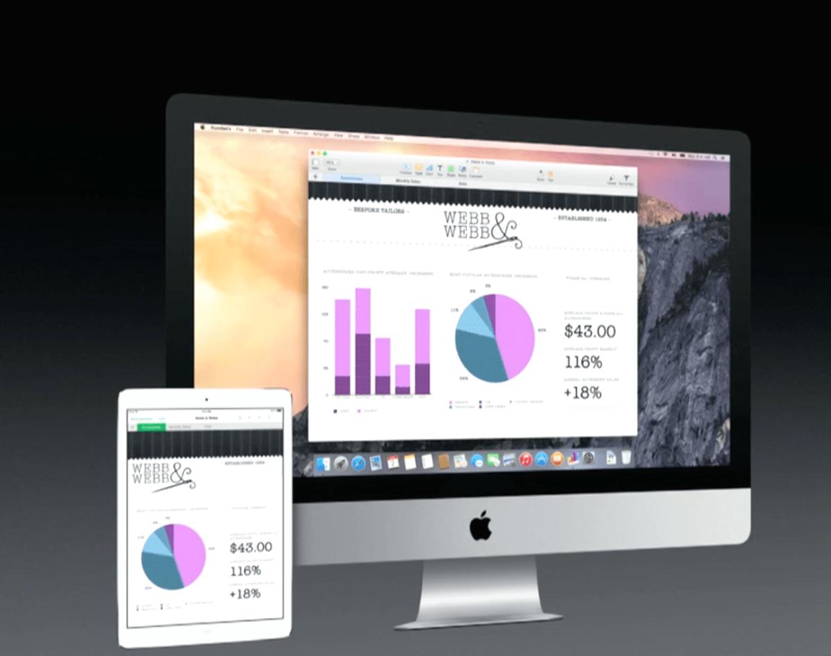 Apple UX: Continuity