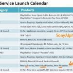 もうすぐ新しいSONY「α7RII」とα6000後継機「α7000(仮名)」、新しい「RX」が発表か!?