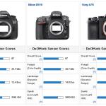 DxOMarkテスト 「Canon EOS 5Ds」「Nikon D810」「SONY α7R」比較