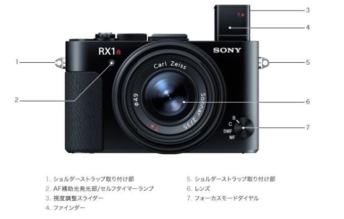 DSC-RX1RM2_parts_front