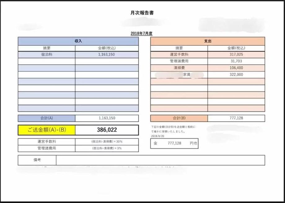 民泊収支表