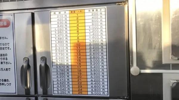正嗣鶴田店の餃子価格表