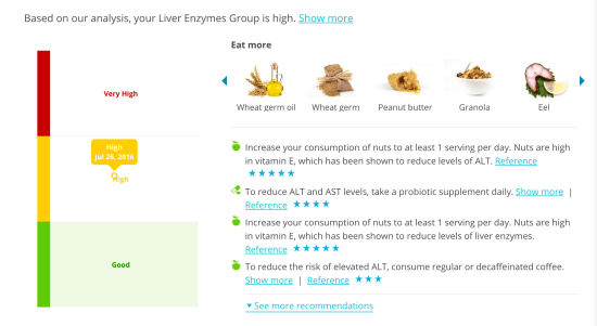 liver enzymes inside tracker