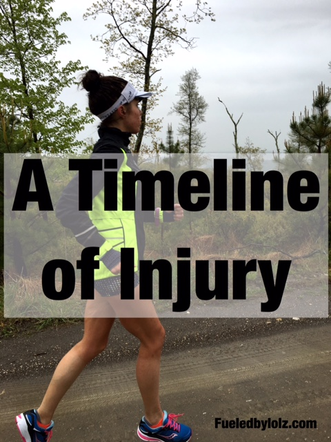 A Timeline of Injury