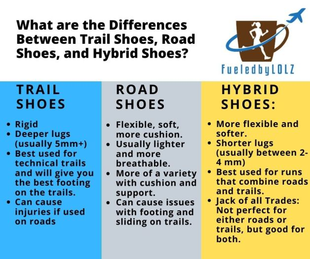 What is a Hybrid Running Shoe?