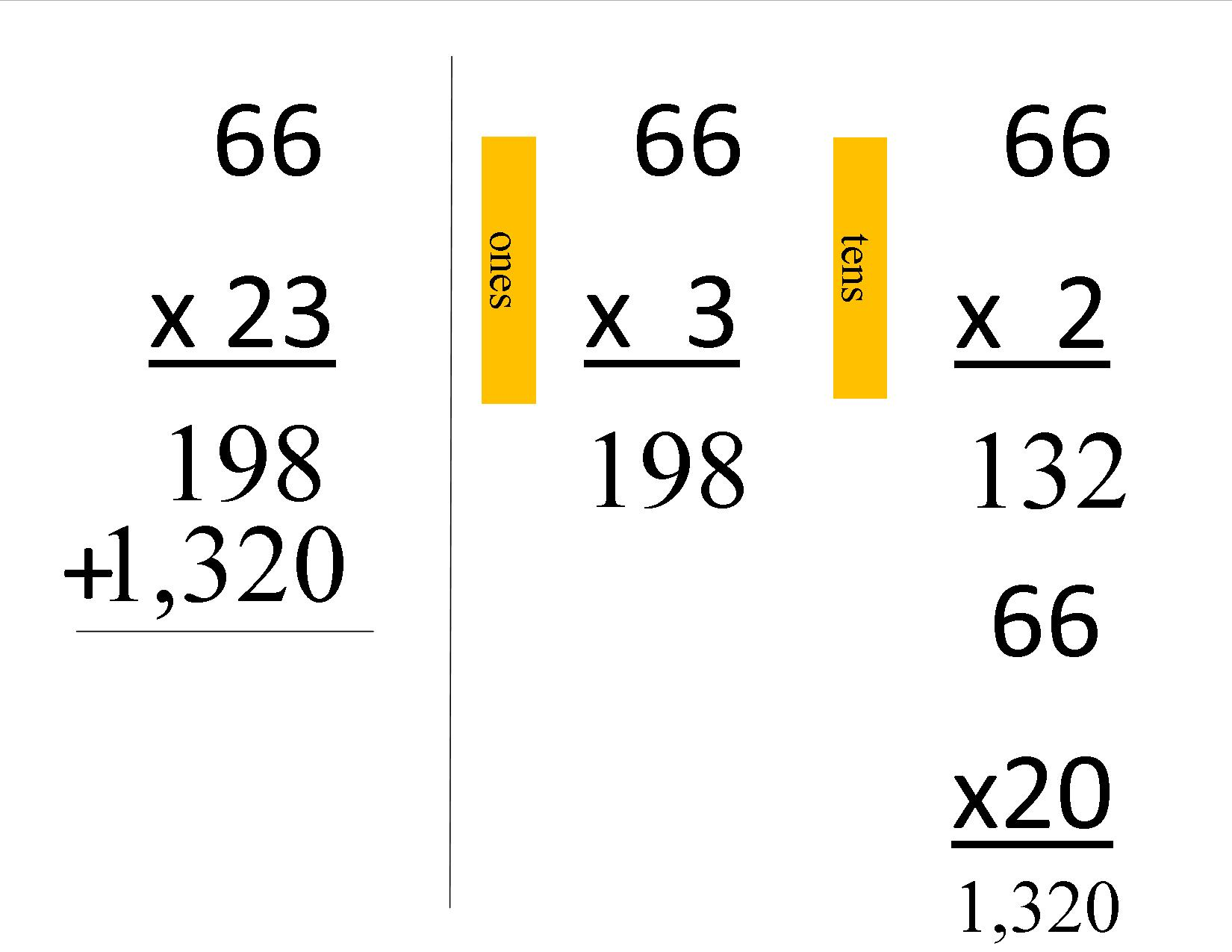 What Does The Zero Mean In Multi Digit Multiplication
