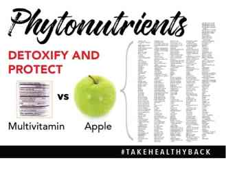 Phytonutrients