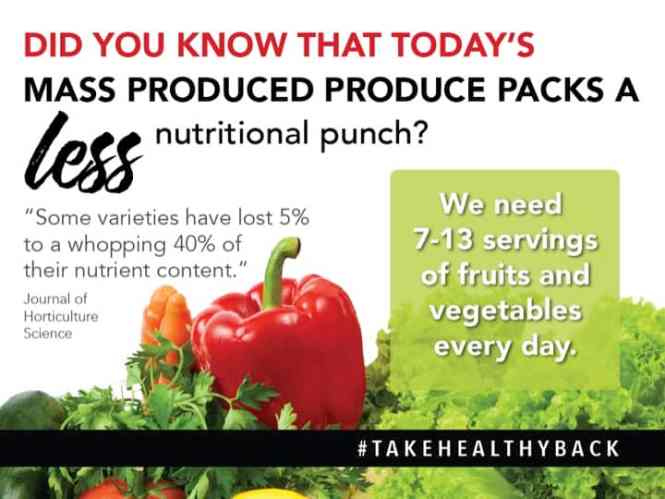 Today's produce produces less nutritional punch