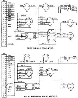 Figure 442 Control Panel Wiring Diagram (All Except