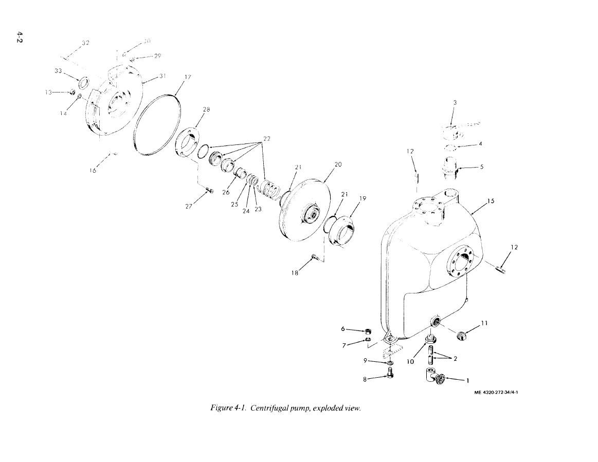 Figure 4 1 Centrifugal Pump Exploded View