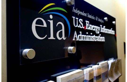 U.S. Energy Demand Slows Except For Industrial, Commercial Sectors