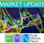 Market Report & Analysis for 3/22/2019 Morning Edition