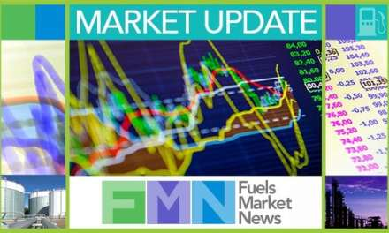 Market Report & Analysis for 11/21/17 Afternoon Edition