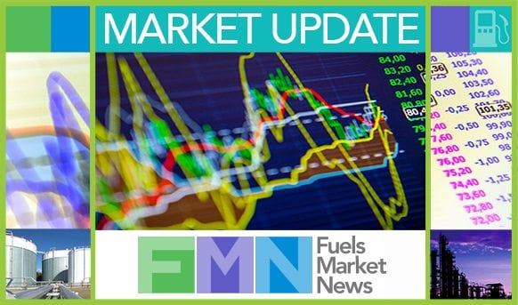Market Report & Analysis for 2/18/2019 Morning Edition