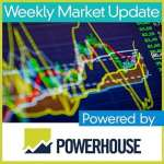 Weekly Energy Market Situation, April 15, 2019