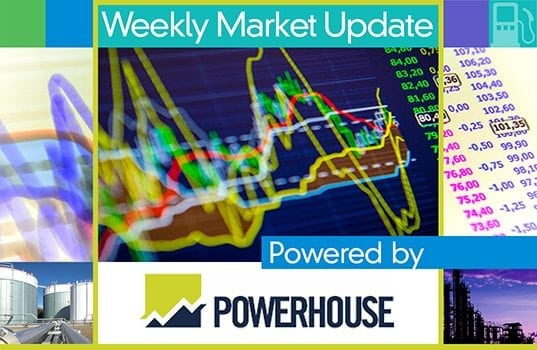 Weekly Energy Market Situation, August 19, 2019